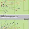 Liverpool vs West Ham in chalkboards