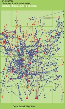 Chelsea vs Liverpool 2009-1.jpg