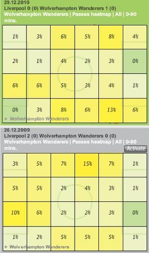Wolves vs Liverpool heatmap comparison.jpg