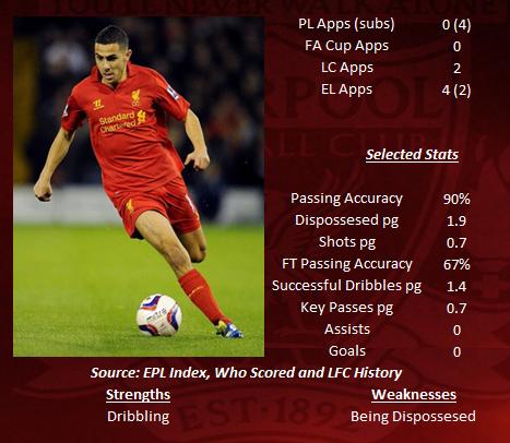 Oussama Assaidi STATS 2012-13