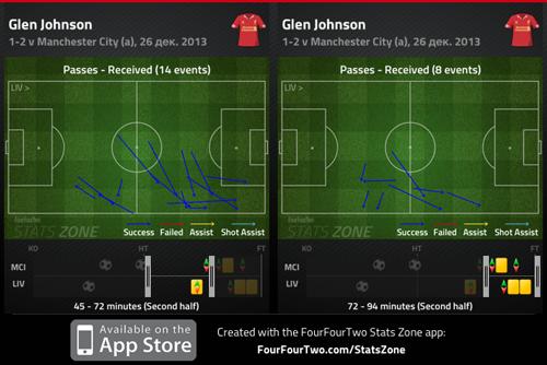 GJ 2nd half