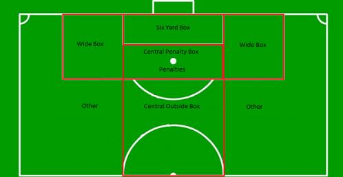 pitch-map-sot