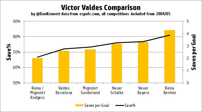 VV2_Comparison