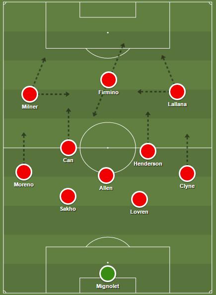LFC 4-3-3-0 control