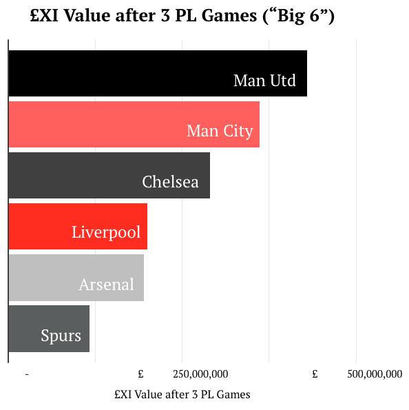 Big-6-3-games