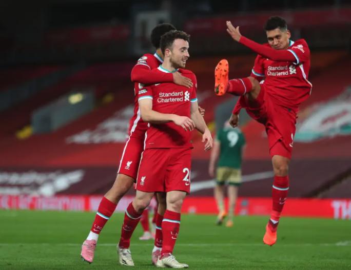 Post-Match Analysis: Liverpool 2 – 1 Sheffield United